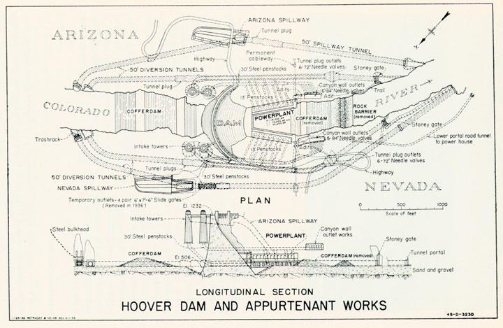 We'd all be living in dams – BLDGBLOG Hoover Dam Diagram